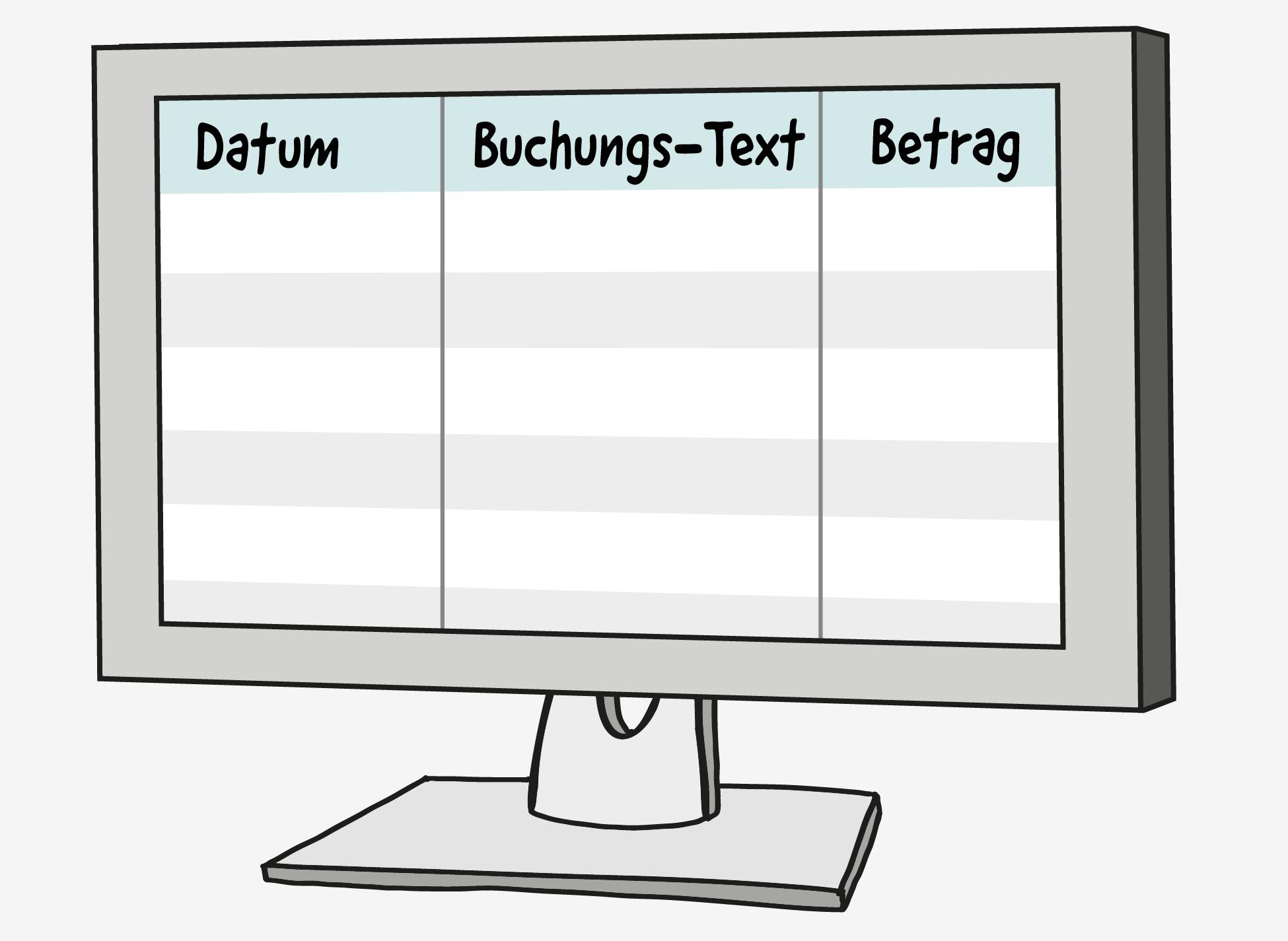 Ein Computer-Bildschirm zeigt ein Tabellen-Dokument mit 3 sichtbaren Spalten: Datum, Buchungs-Text und Betrag. Alle Felder sind leer.